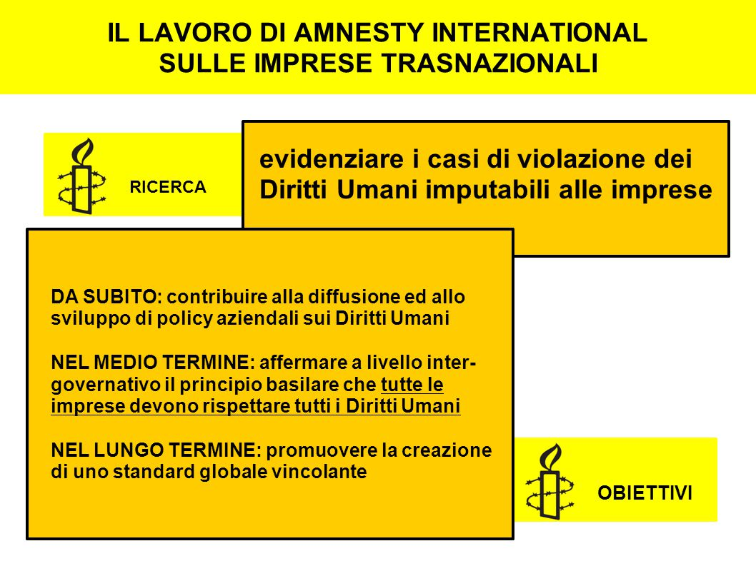 LA CAMPAGNA DEMAND DIGNITY AMNESTY INTERNATIONAL