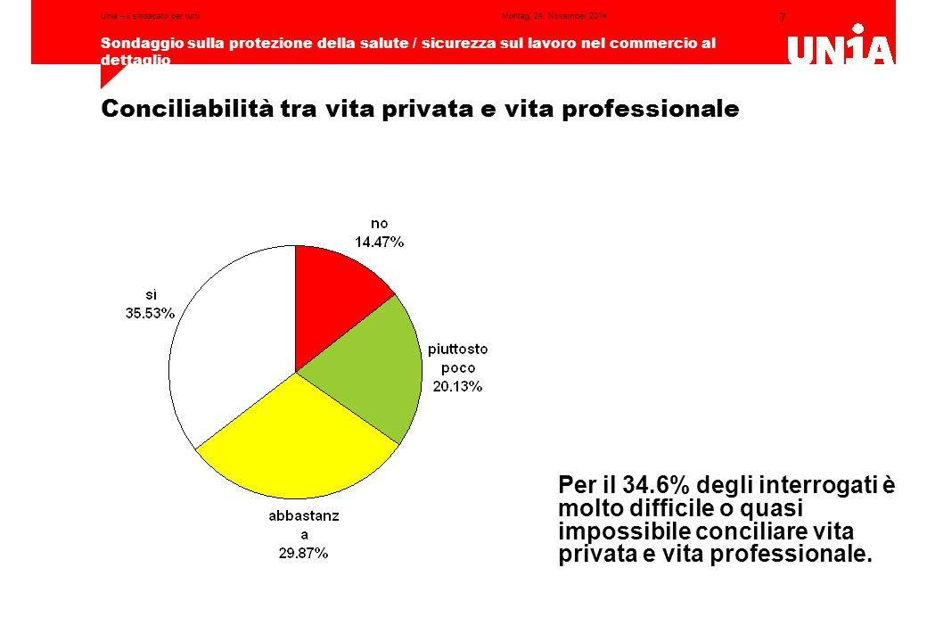 7 Sondaggio sulla protezione della salute / sicurezza sul lavoro nel commercio al dettaglio Montag, 24.