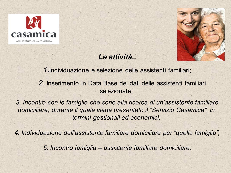 Le attività.. 1. Individuazione e selezione delle assistenti familiari; 2.