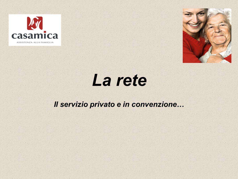 La rete Il servizio privato e in convenzione…