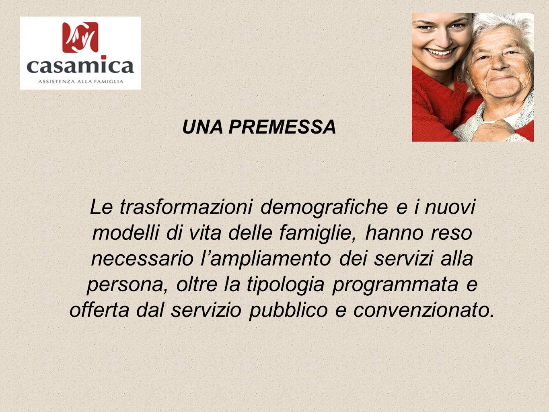 Le trasformazioni demografiche e i nuovi modelli di vita delle famiglie, hanno reso necessario l'ampliamento dei servizi alla persona, oltre la tipologia programmata e offerta dal servizio pubblico e convenzionato.