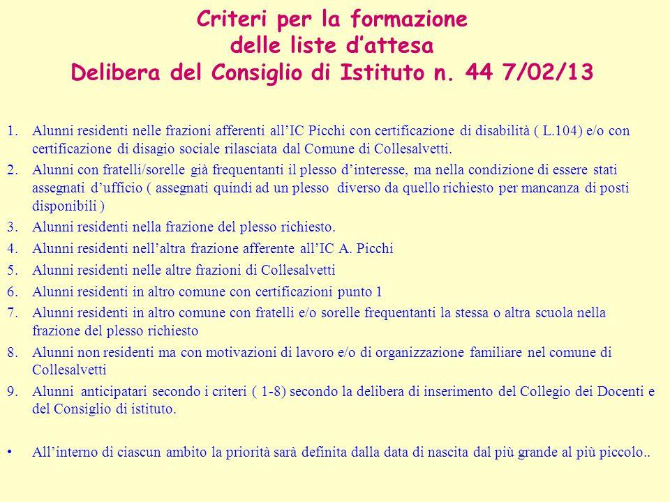 Criteri per la formazione delle liste d'attesa Delibera del Consiglio di Istituto n. 44 7/02/13 1.Alunni residenti nelle frazioni afferenti all'IC Pic