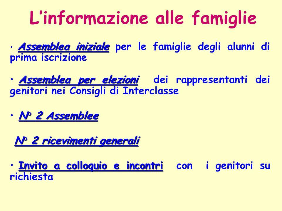 L'informazione alle famiglie Assemblea iniziale Assemblea iniziale per le famiglie degli alunni di prima iscrizione Assemblea per elezioni Assemblea p
