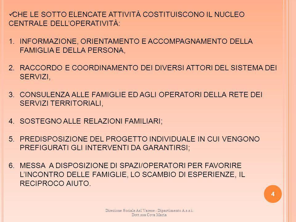 Direzione Sociale Asl Varese - Dipartimento A.s.s.i.