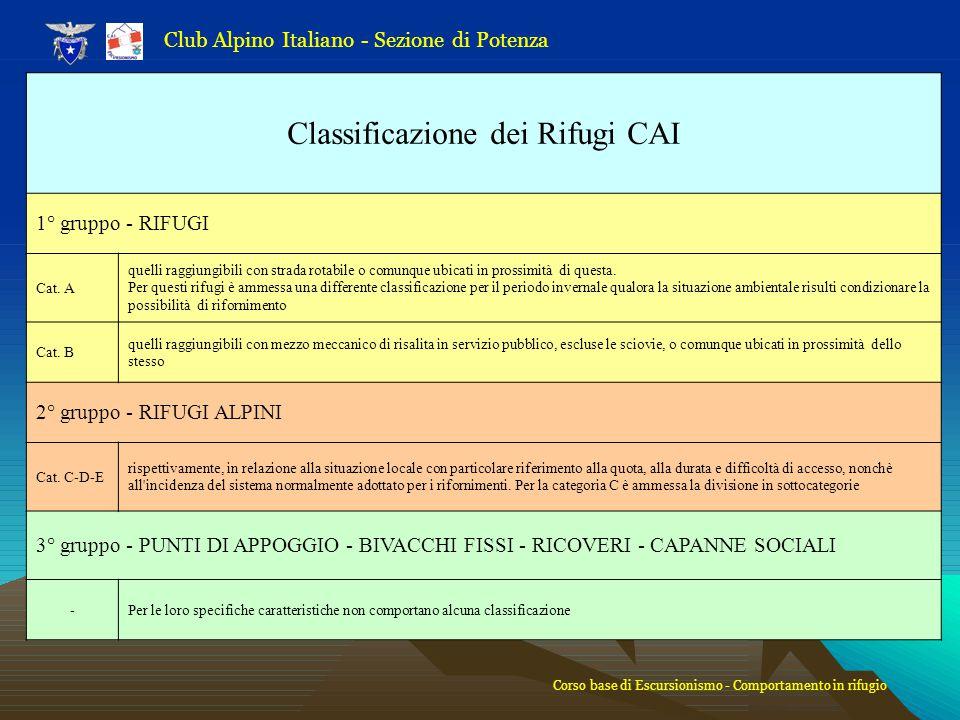 Club Alpino Italiano - Sezione di Potenza Corso base di Escursionismo - Comportamento in rifugio Classificazione dei Rifugi CAI 1° gruppo - RIFUGI Cat