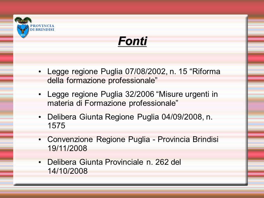 "Fonti Legge regione Puglia 07/08/2002, n. 15 ""Riforma della formazione professionale"" Legge regione Puglia 32/2006 ""Misure urgenti in materia di Forma"