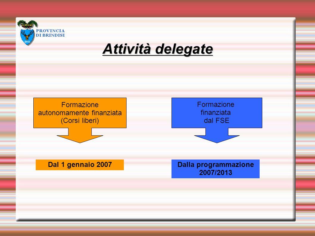 Attività delegate Formazione autonomamente finanziata (Corsi liberi) Formazione finanziata dal FSE Dal 1 gennaio 2007Dalla programmazione 2007/2013
