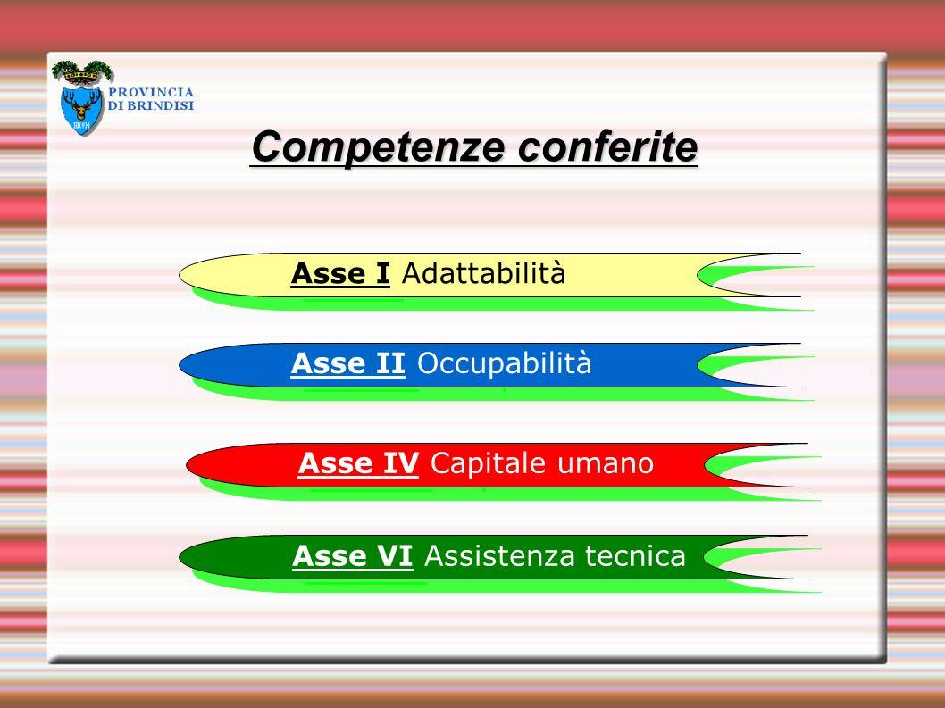 Competenze conferite Asse II Occupabilità Asse I Adattabilità Asse IV Capitale umano Asse VI Assistenza tecnica