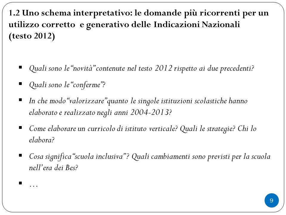 9  Quali sono le novità contenute nel testo 2012 rispetto ai due precedenti.