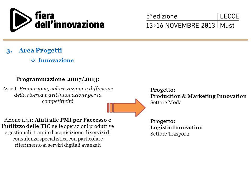  Innovazione Programmazione 2007/2013: Asse I: Promozione, valorizzazione e diffusione della ricerca e dell'innovazione per la competitività Azione 1