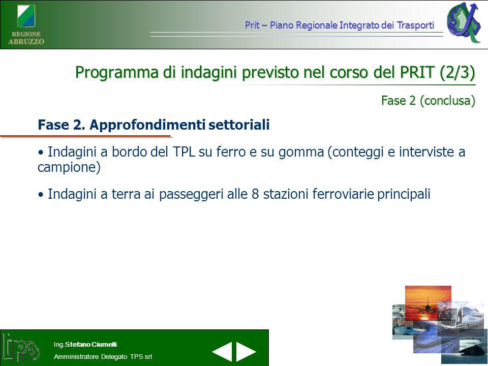Prit – Piano Regionale Integrato dei Trasporti Ing.Stefano Ciurnelli Amministratore Delegato TPS srl Programma di indagini previsto nel corso del PRIT (2/3) Fase 2 (conclusa) Fase 2.