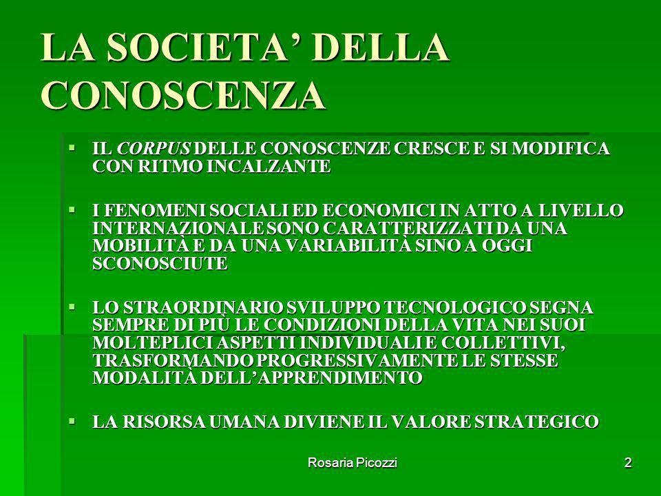 Rosaria Picozzi22 ITALIA: RIFORMA DELLA SCUOLA  INVESTE L'INTERO ORDINAMENTO DEGLI STUDI, I CONTENUTI DELL'INSEGNAMENTO, LE METODOLOGIE DIDATTICHE E ORGANIZZATIVE  RIGUARDA L'ISTRUZIONE E LA FORMAZIONE PROFESSIONALE, IN RACCORDO SIA CON L'UNIVERSITÀ, SIA CON IL MONDO DEL LAVORO  SI COLLOCA ALL'INTERNO DEI PROCESSI INNOVATIVI DELLO STATO E DELLA PUBBLICA AMMINISTRAZIONE  SI INSERISCeE, quindi, A PIENO TITOLO NEL QUADRO EUROPEO