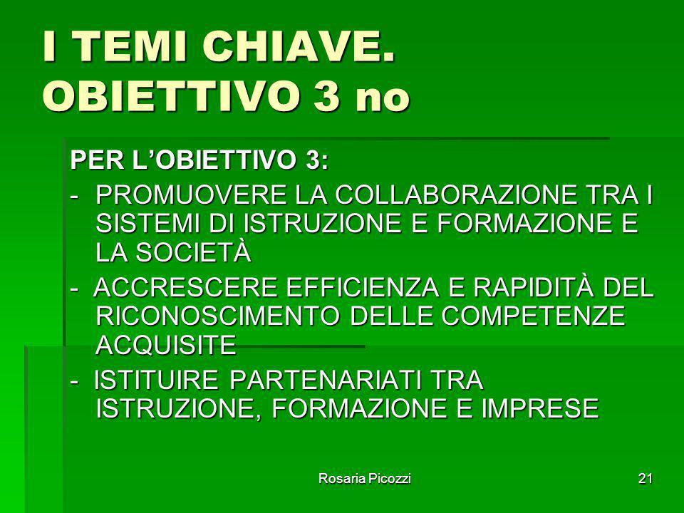 Rosaria Picozzi20 I TEMI CHIAVE. OBIETTIVO 2 no PER L'OBIETTIVO 2: - AMPLIARE L'ACCESSO ALL'APPRENDIMENTO PERMANENTE - PROMUOVERE PERCORSI FLESSIBILI