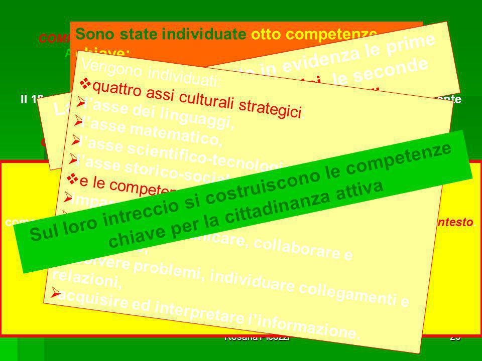 Rosaria Picozzi22 ITALIA: RIFORMA DELLA SCUOLA  INVESTE L'INTERO ORDINAMENTO DEGLI STUDI, I CONTENUTI DELL'INSEGNAMENTO, LE METODOLOGIE DIDATTICHE E