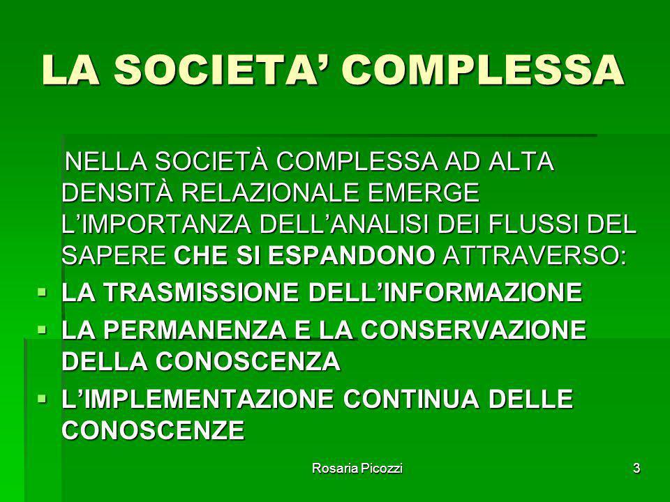 Rosaria Picozzi3 LA SOCIETA' COMPLESSA NELLA SOCIETÀ COMPLESSA AD ALTA DENSITÀ RELAZIONALE EMERGE L'IMPORTANZA DELL'ANALISI DEI FLUSSI DEL SAPERE CHE SI ESPANDONO ATTRAVERSO: LLLLA TRASMISSIONE DELL'INFORMAZIONE LLLLA PERMANENZA E LA CONSERVAZIONE DELLA CONOSCENZA LLLL'IMPLEMENTAZIONE CONTINUA DELLE CONOSCENZE