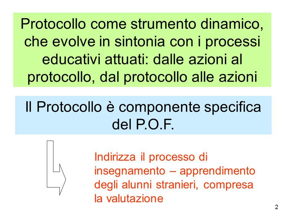 2 Protocollo come strumento dinamico, che evolve in sintonia con i processi educativi attuati: dalle azioni al protocollo, dal protocollo alle azioni Il Protocollo è componente specifica del P.O.F.