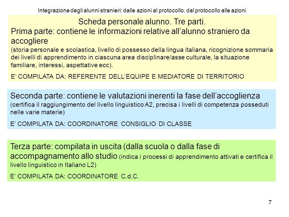 7 Integrazione degli alunni stranieri: dalle azioni al protocollo, dal protocollo alle azioni Scheda personale alunno.