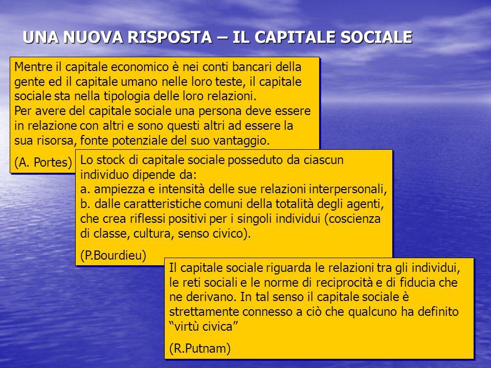 UNA NUOVA RISPOSTA – IL CAPITALE SOCIALE Mentre il capitale economico è nei conti bancari della gente ed il capitale umano nelle loro teste, il capitale sociale sta nella tipologia delle loro relazioni.