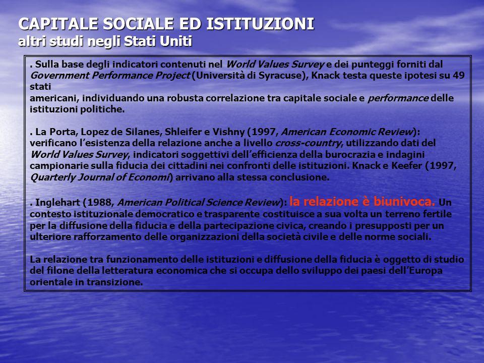 CAPITALE SOCIALE ED ISTITUZIONI altri studi negli Stati Uniti.