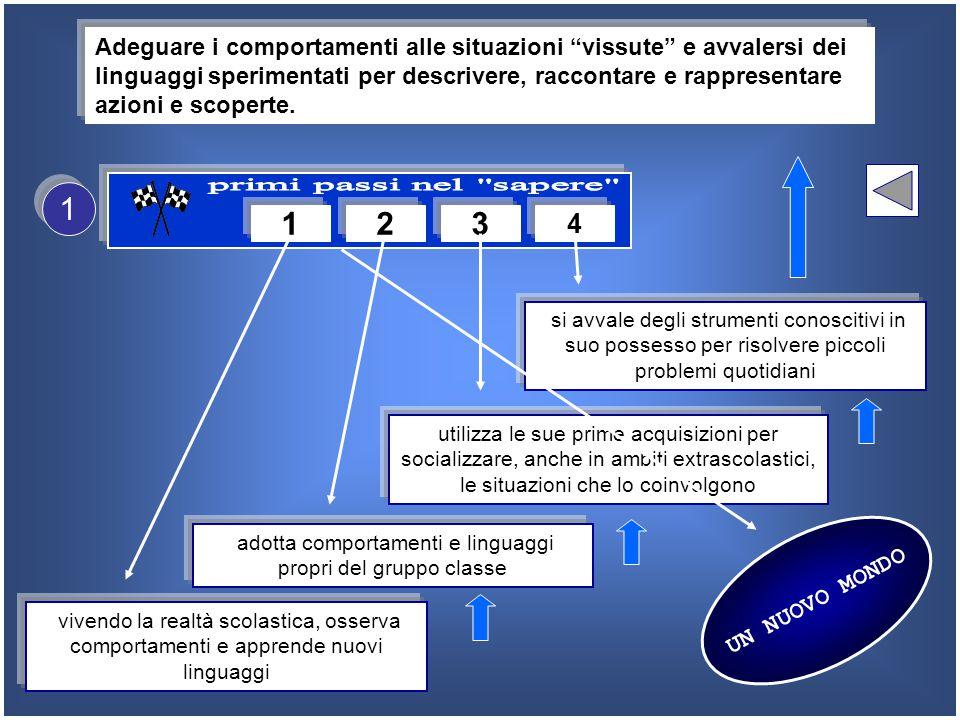 123 4 1 Adeguare i comportamenti alle situazioni vissute e avvalersi dei linguaggi sperimentati per descrivere, raccontare e rappresentare azioni e scoperte.