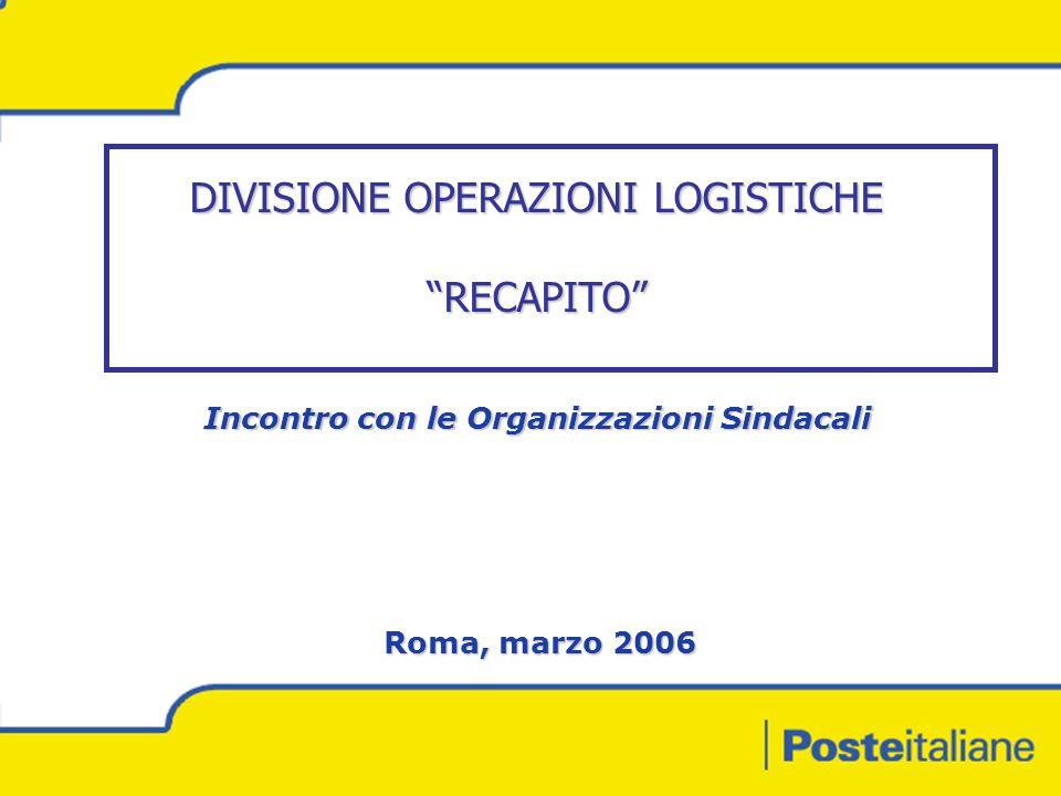 2 Poste Italiane si trova a dover affrontare uno scenario di:  progressiva liberalizzazione del mercato postale con il recepimento della II Direttiva Europea con riduzione dell'Area di riserva (1)  presenza, in più settori del mercato italiano, di importanti operatori postali italiani e internazionali  decisa evoluzione delle esigenze dei clienti attraverso la richiesta di continua innovazione di prodotto e di processo (1) Direttiva 2002/39/CE del Parlamento Europeo e del Consiglio del 10 giugno 2002 che modifica la Direttiva 97/67/CE per quanto riguarda l'ulteriore apertura alla concorrenza dei servizi postali della Comunità IL CONTESTO DI RIFERIMENTO