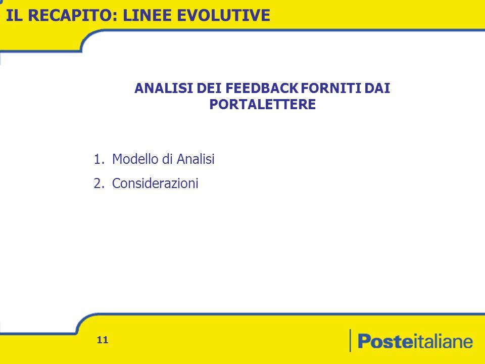11 1.Modello di Analisi 2.Considerazioni ANALISI DEI FEEDBACK FORNITI DAI PORTALETTERE IL RECAPITO: LINEE EVOLUTIVE