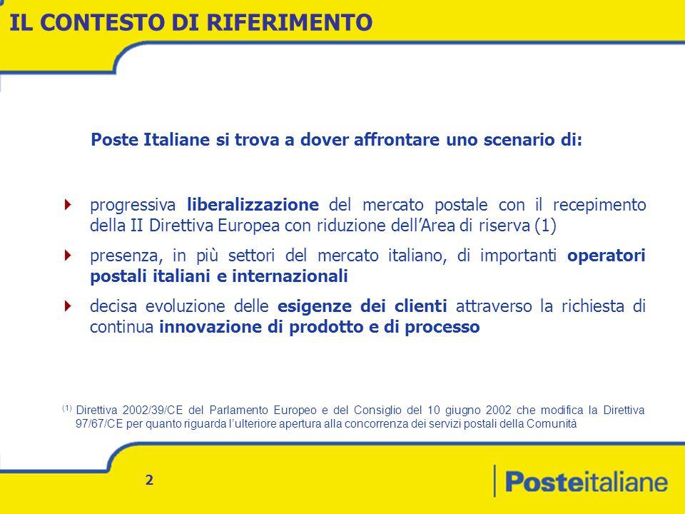 3 Il Recapito assume un ruolo strategico per Poste Italiane in quanto: QUALITÀ dal recapito dipende in modo determinante la qualità dei servizi core MERCATO i Portalettere rappresentano il più frequente punto di contatto tra Azienda e clienti.