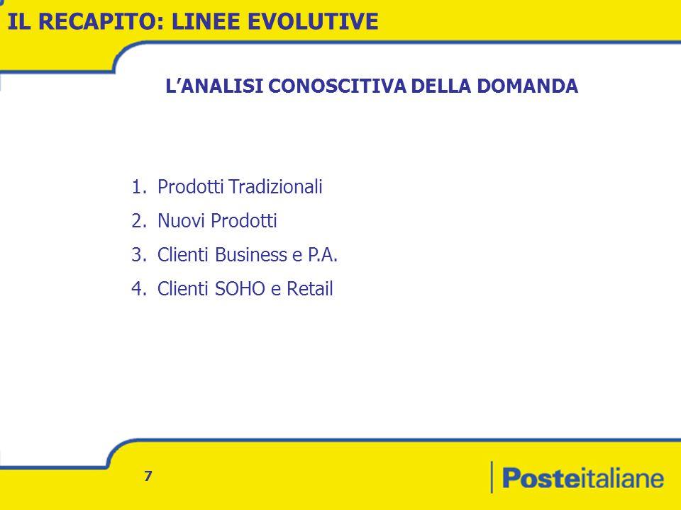 7 1.Prodotti Tradizionali 2.Nuovi Prodotti 3.Clienti Business e P.A.