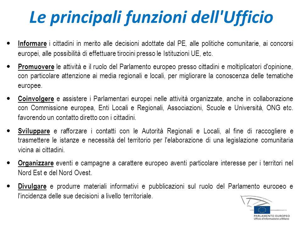 Le principali funzioni dell Ufficio  Informare i cittadini in merito alle decisioni adottate dal PE, alle politiche comunitarie, ai concorsi europei, alle possibilità di effettuare tirocini presso le Istituzioni UE, etc.