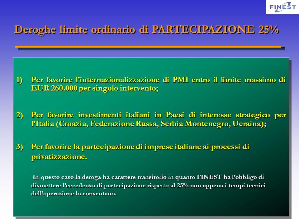 Deroghe limite ordinario di PARTECIPAZIONE 25% 1)Per favorire l'internazionalizzazione di PMI entro il limite massimo di EUR 260.000 per singolo inter