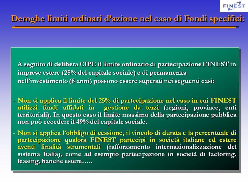 Deroghe limiti ordinari d'azione nel caso di Fondi specifici: A seguito di delibera CIPE il limite ordinario di partecipazione FINEST in imprese ester
