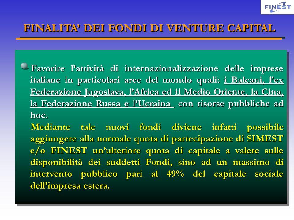 FINALITA' DEI FONDI DI VENTURE CAPITAL Favorire l'attività di internazionalizzazione delle imprese italiane in particolari aree del mondo quali: i Balcani, l'ex Federazione Jugoslava, l'Africa ed il Medio Oriente, la Cina, la Federazione Russa e l'Ucraina con risorse pubbliche ad hoc.