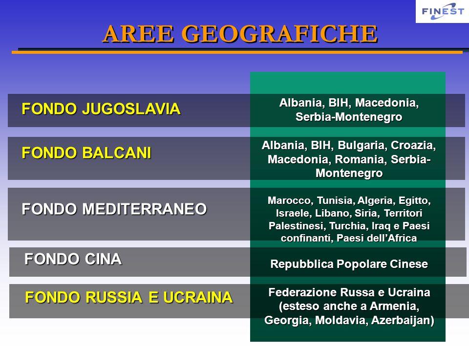 AREE GEOGRAFICHE FONDO JUGOSLAVIA FONDO BALCANI FONDO MEDITERRANEO FONDO CINA FONDO RUSSIA E UCRAINA Albania, BIH, Macedonia, Serbia-Montenegro Albani
