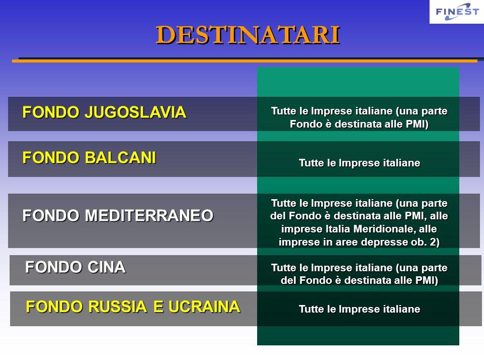 DESTINATARI FONDO JUGOSLAVIA FONDO BALCANI FONDO MEDITERRANEO FONDO CINA FONDO RUSSIA E UCRAINA Tutte le Imprese italiane (una parte Fondo è destinata