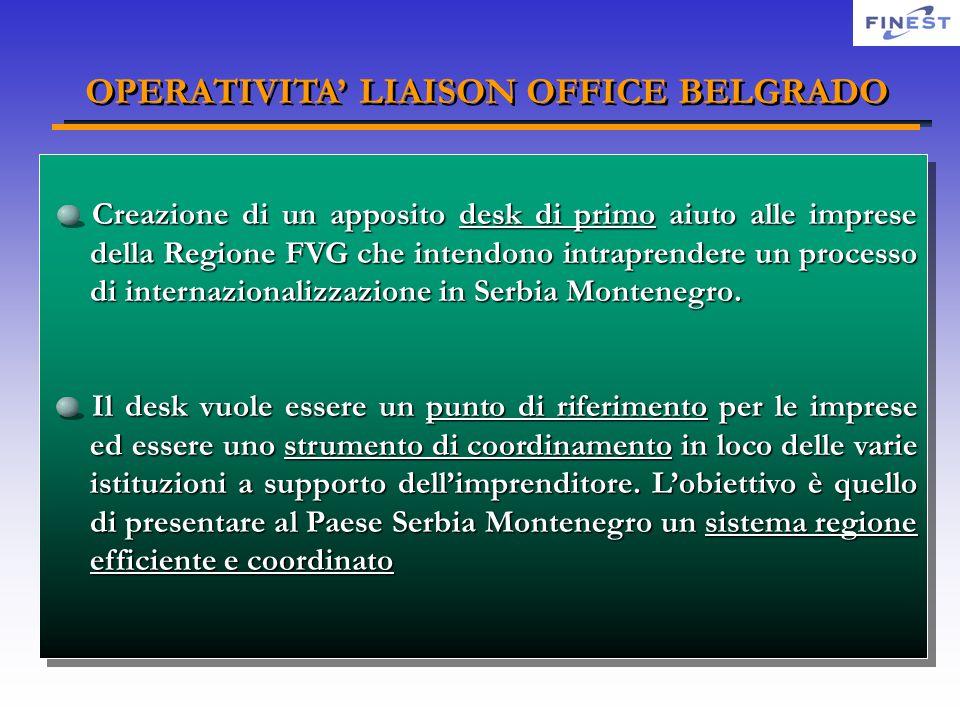 OPERATIVITA' LIAISON OFFICE BELGRADO Creazione di un apposito desk di primo aiuto alle imprese della Regione FVG che intendono intraprendere un processo di internazionalizzazione in Serbia Montenegro.