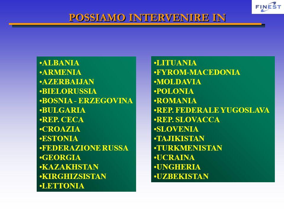 ALBANIA ARMENIA AZERBAIJAN BIELORUSSIA BOSNIA - ERZEGOVINA BULGARIA REP.