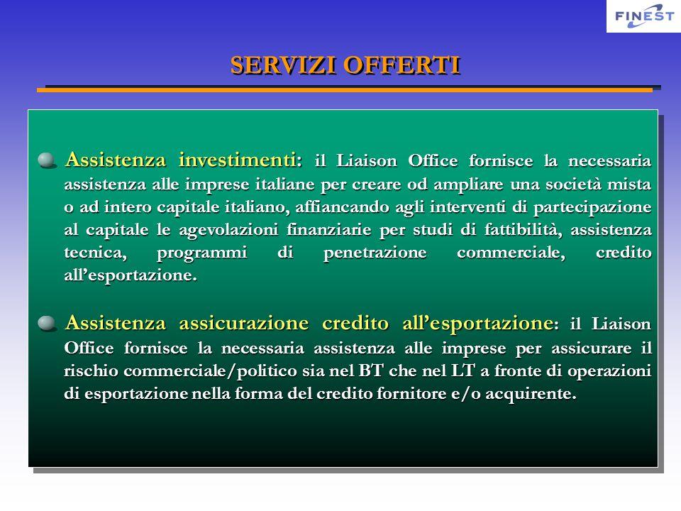 SERVIZI OFFERTI Assistenza investimenti: il Liaison Office fornisce la necessaria assistenza alle imprese italiane per creare od ampliare una società