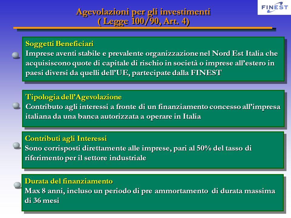 Tipologia dell'Agevolazione Contributo agli interessi a fronte di un finanziamento concesso all'impresa italiana da una banca autorizzata a operare in