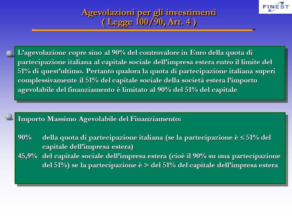 Finanziamento investimento ( LN 19/91) Finanziamento investimento ( LN 19/91) Finalità ed obiettivi Finanziare quota parte del fabbisogno finanziario del progetto di investimento all'estero nei casi in cui l'indebitamento bancario locale non risulti essere competitivo con quello domestico Finalità ed obiettivi Finanziare quota parte del fabbisogno finanziario del progetto di investimento all'estero nei casi in cui l'indebitamento bancario locale non risulti essere competitivo con quello domestico Modalità di intervento Erogazione finanziamento da parte di FINEST sino ad un massimo del 25% per una durata massima di 8 anni: -dell'investimento totale nell'impresa o società estera; -Dell'impegno finanziario derivante da un accordo di collaborazione con partner estero (JV contrattuali).