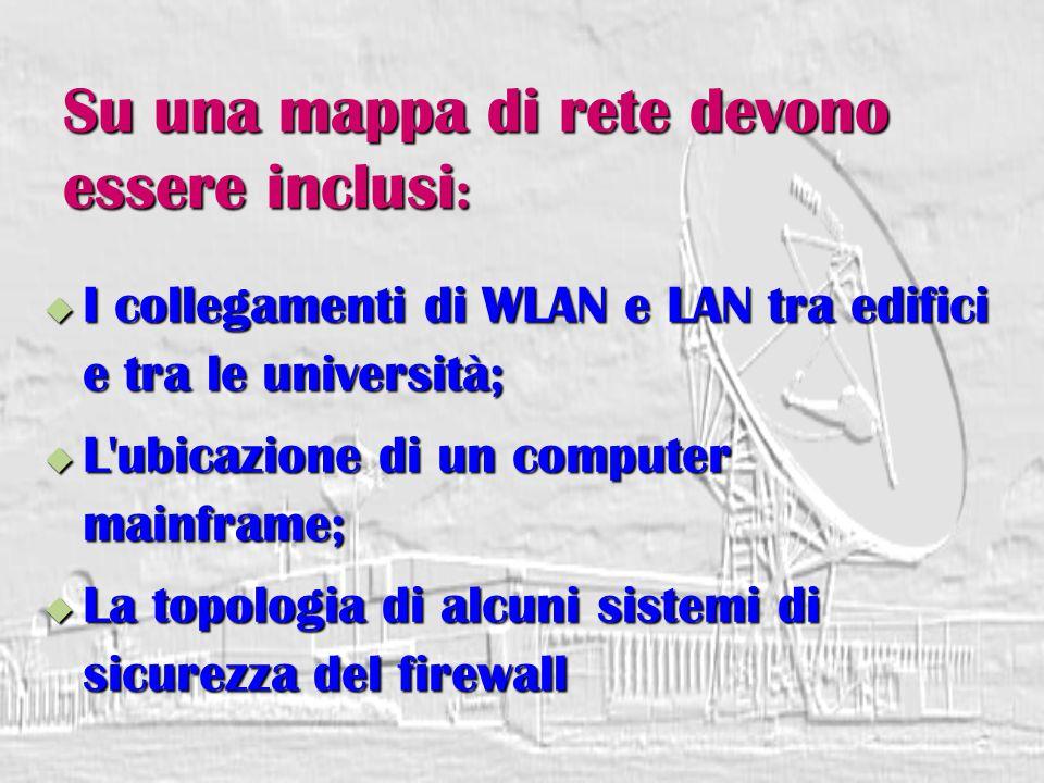 Su una mappa di rete devono essere inclusi :  I collegamenti di WLAN e LAN tra edifici e tra le università;  L ubicazione di un computer mainframe;  La topologia di alcuni sistemi di sicurezza del firewall