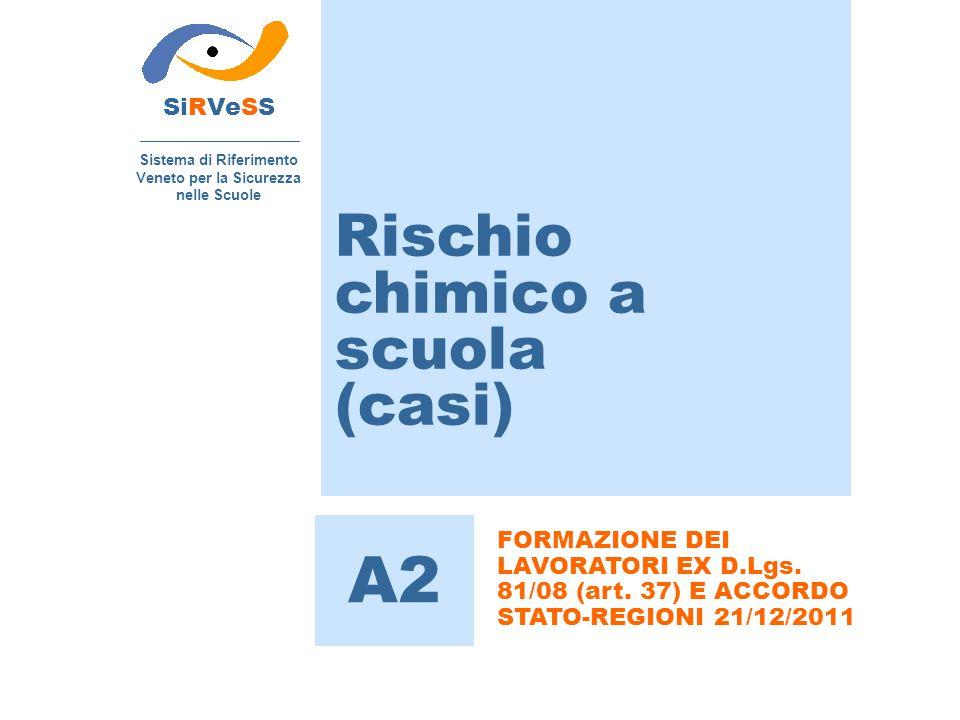 Rischio chimico a scuola (casi) SiRVeSS Sistema di Riferimento Veneto per la Sicurezza nelle Scuole A2 FORMAZIONE DEI LAVORATORI EX D.Lgs.