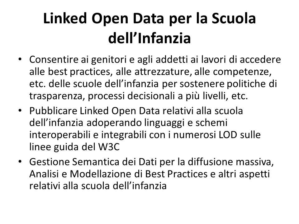 Linked Open Data per la Scuola dell'Infanzia Consentire ai genitori e agli addetti ai lavori di accedere alle best practices, alle attrezzature, alle