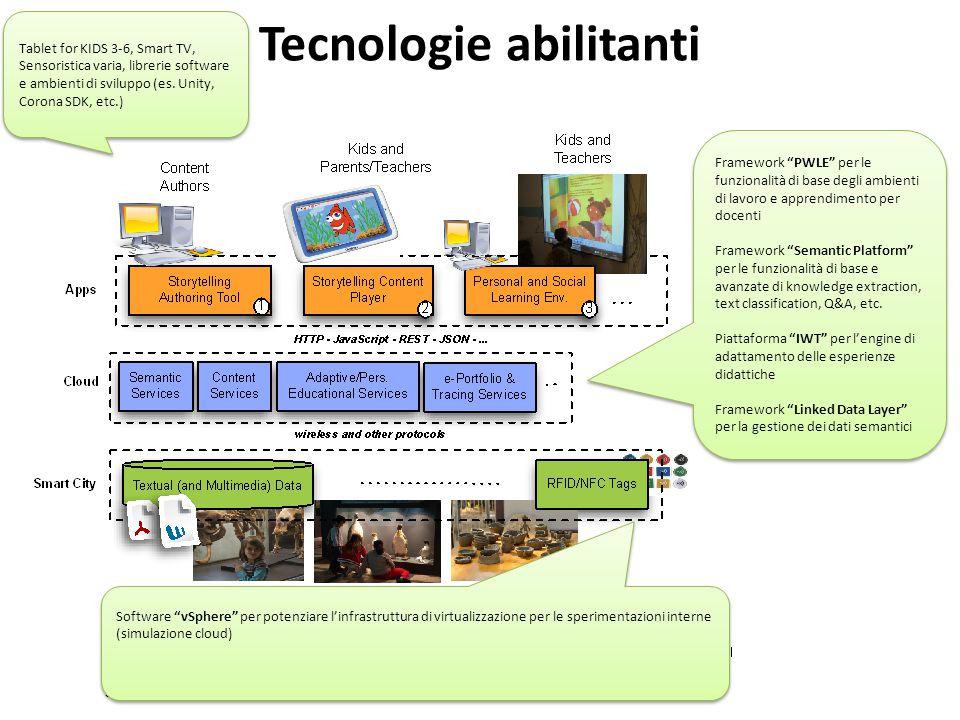 "Tecnologie abilitanti Software ""vSphere"" per potenziare l'infrastruttura di virtualizzazione per le sperimentazioni interne (simulazione cloud) Framew"
