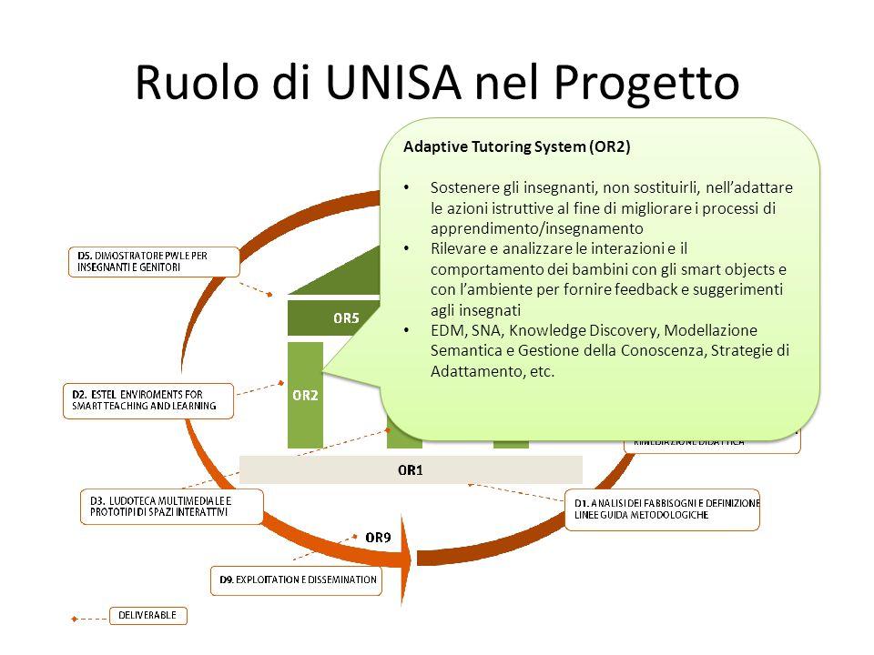 Ruolo di UNISA nel Progetto Ri-mediazione Didattica e Interactive Digital Storytelling (OR4) Sfruttare i punti di attrazione (es.