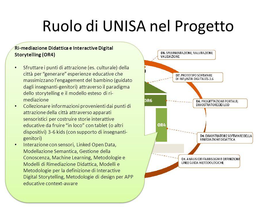Ruolo di UNISA nel Progetto Ri-mediazione Didattica e Interactive Digital Storytelling (OR4) Sfruttare i punti di attrazione (es. culturale) della cit