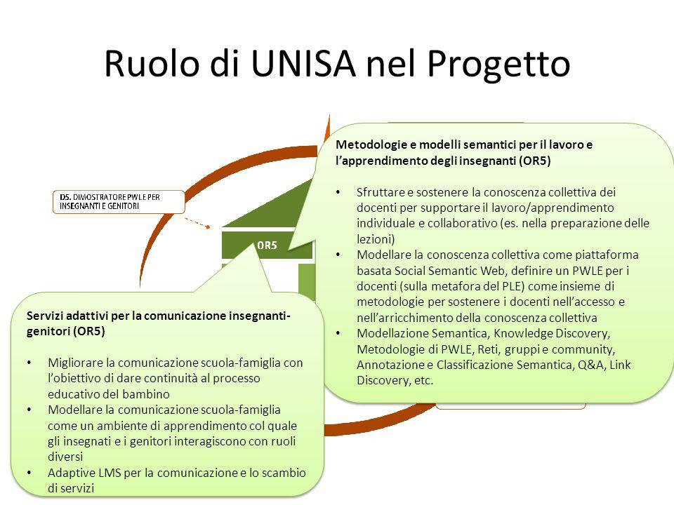 Ruolo di UNISA nel Progetto Metodologie e modelli semantici per il lavoro e l'apprendimento degli insegnanti (OR5) Sfruttare e sostenere la conoscenza