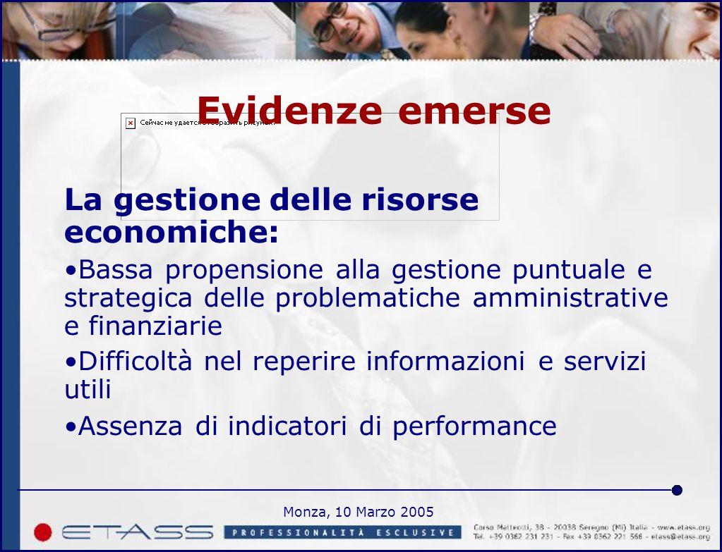 Monza, 10 Marzo 2005 Evidenze emerse La gestione delle risorse economiche: Bassa propensione alla gestione puntuale e strategica delle problematiche amministrative e finanziarie Difficoltà nel reperire informazioni e servizi utili Assenza di indicatori di performance