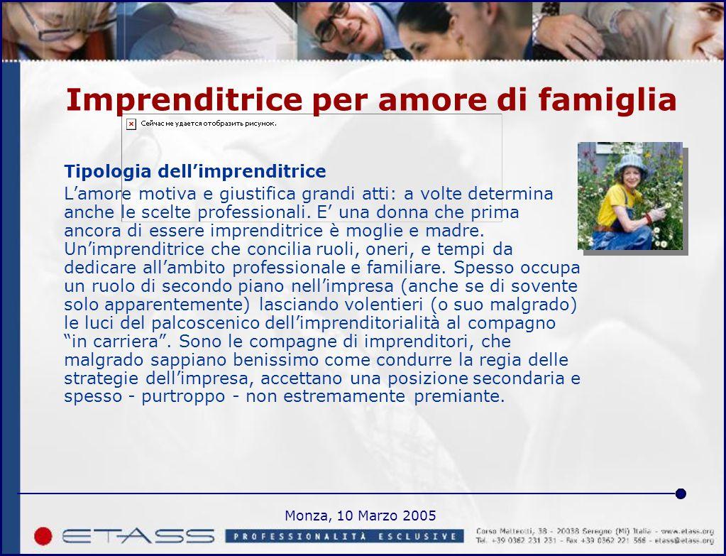 Monza, 10 Marzo 2005 Imprenditrice per amore di famiglia Tipologia dell'imprenditrice L'amore motiva e giustifica grandi atti: a volte determina anche le scelte professionali.