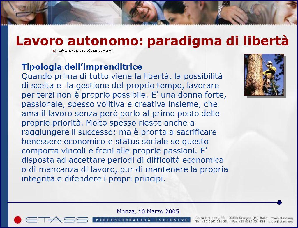 Monza, 10 Marzo 2005 Lavoro autonomo: paradigma di libertà Tipologia dell'imprenditrice Quando prima di tutto viene la libertà, la possibilità di scelta e la gestione del proprio tempo, lavorare per terzi non è proprio possibile.
