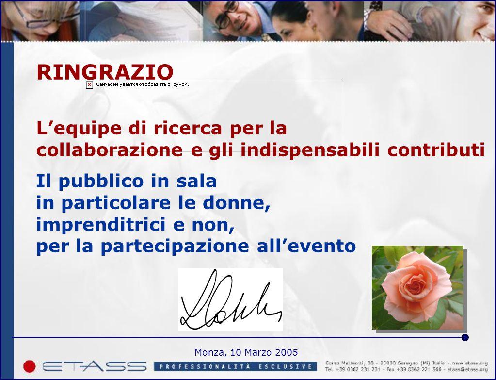 Monza, 10 Marzo 2005 L'equipe di ricerca per la collaborazione e gli indispensabili contributi Il pubblico in sala in particolare le donne, imprenditrici e non, per la partecipazione all'evento RINGRAZIO